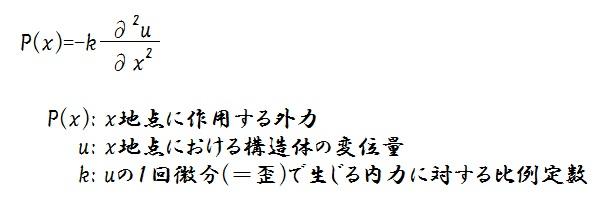 rikigaku3